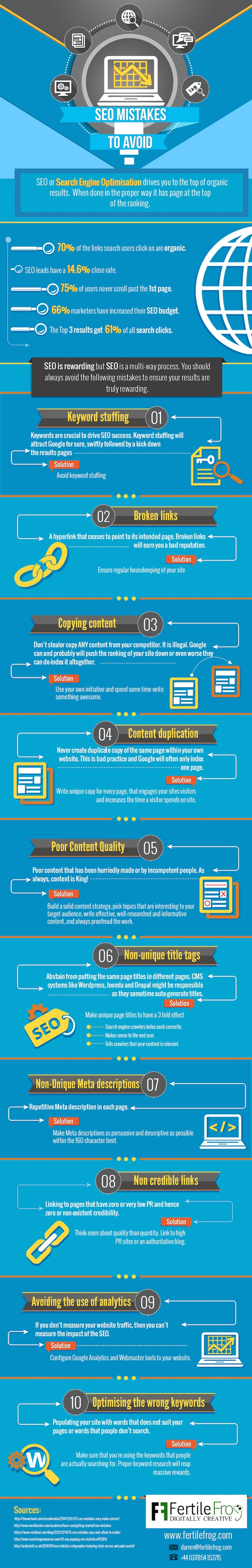 Increase Your Website Traffic By Avoiding These 10 SEO Mistakes