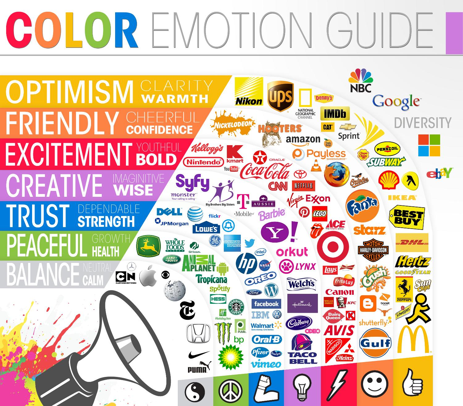 Color Guide - Free Web & SEO Resources – Candent SEO