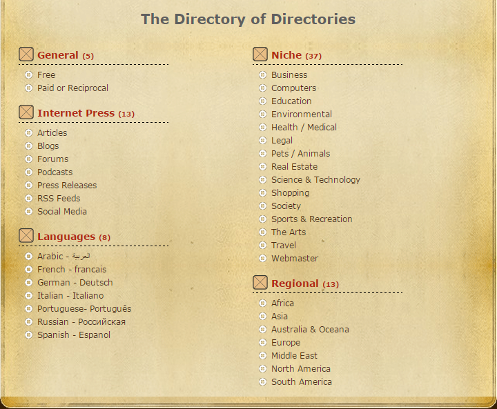 List Of High PR Directories & Websites To Submit Your Blog/Business