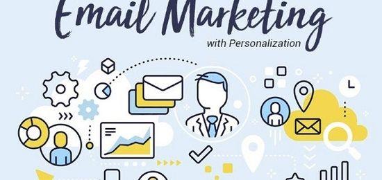 Build a Social Media Presence-Digital Marketing for Business
